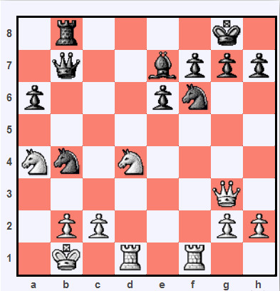 Online Chess Tactic Tuesday 24.2
